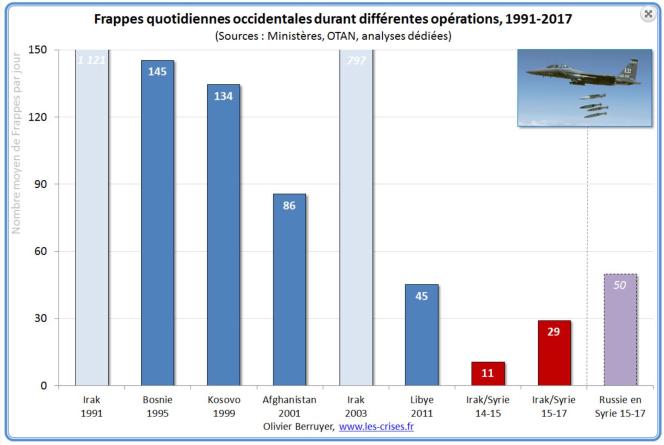 Comparaison des frappes : M. Berruyer.png