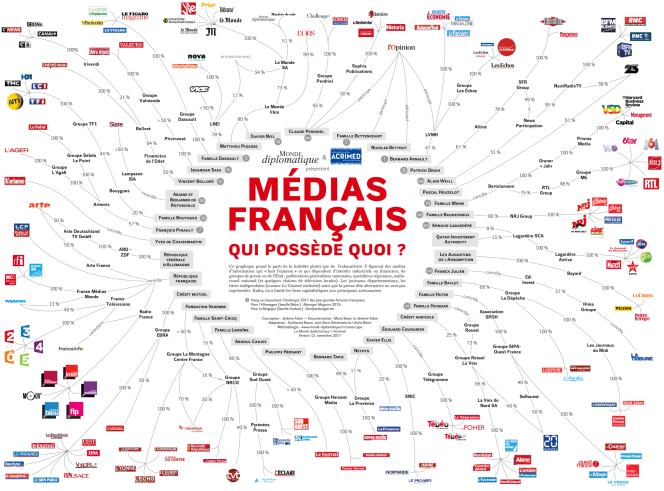Capital de la presse française en 2017.png