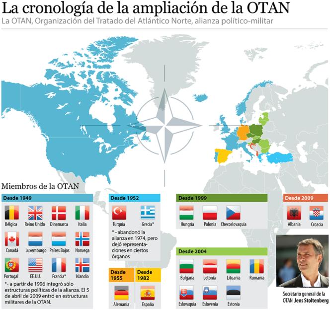 Les 28 membres de l'OTAN en 2016.png