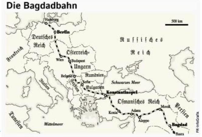 Die Bagdadbahn.png