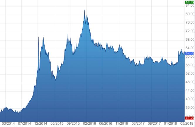parité dollar-rouble.png