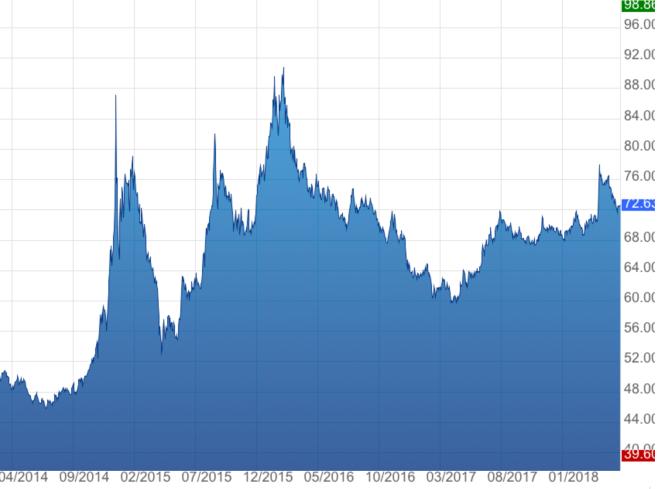 parité euro-rouble.png