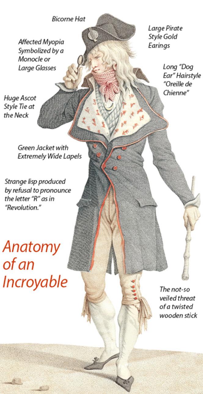 Anatomie de l'Incroyable.png