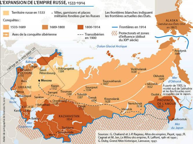 19 L'expansion de l'Empire russe - carte complète.png