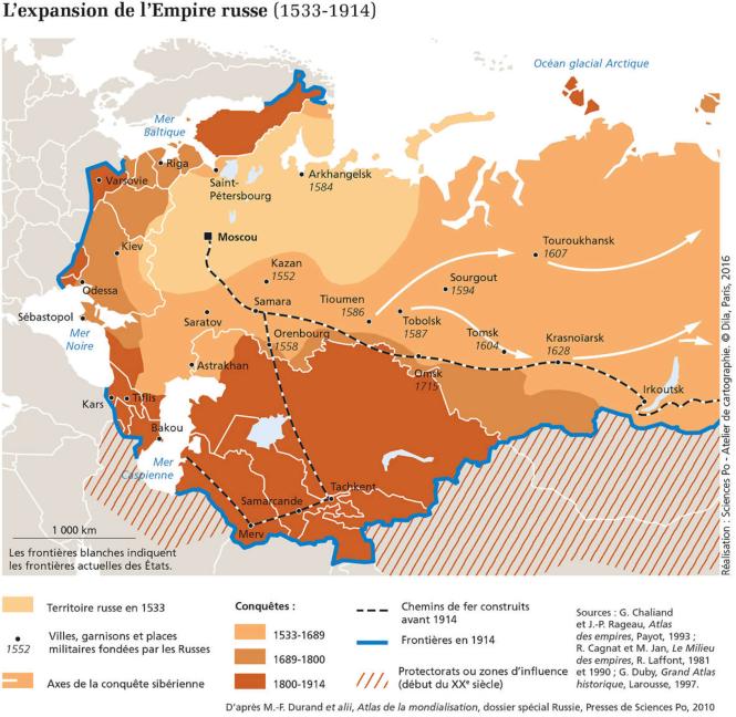 20 L'expansion de l'Empire russe - moitié occidentale.png